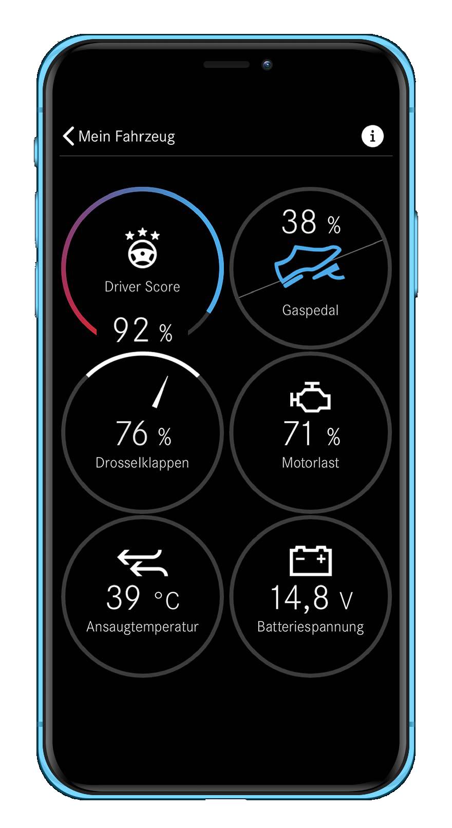 Driver-Score